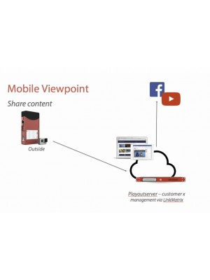 Video Over GSM- Mobile view point
