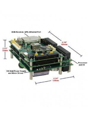 Antenna,Controller,  Next Generation Antenna Control Unit